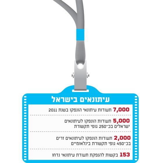 עיתונאים בישראל